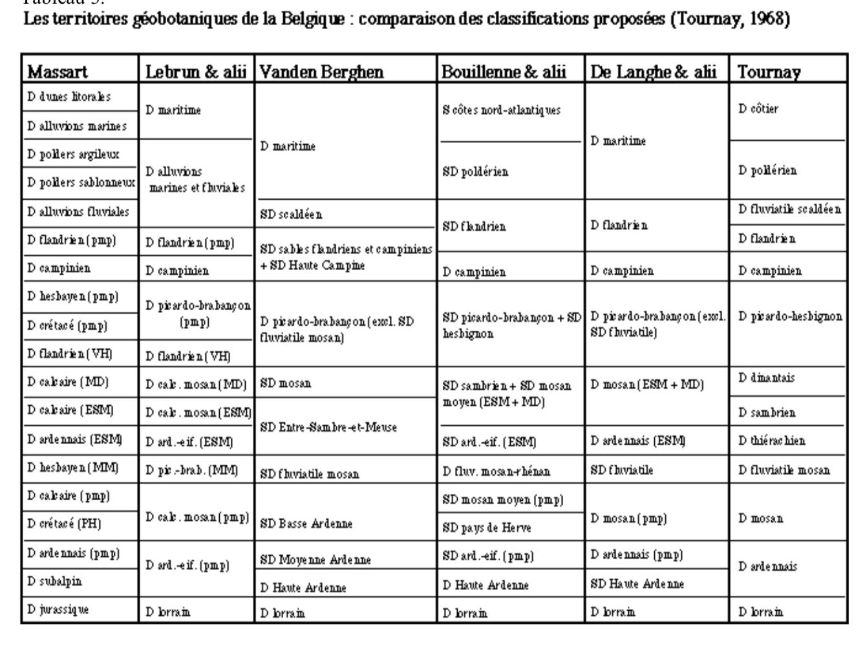 Territoires géo botaniques de Belgique
